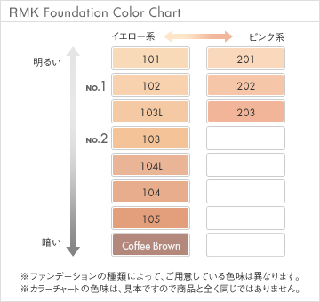 RMKcolor_chart