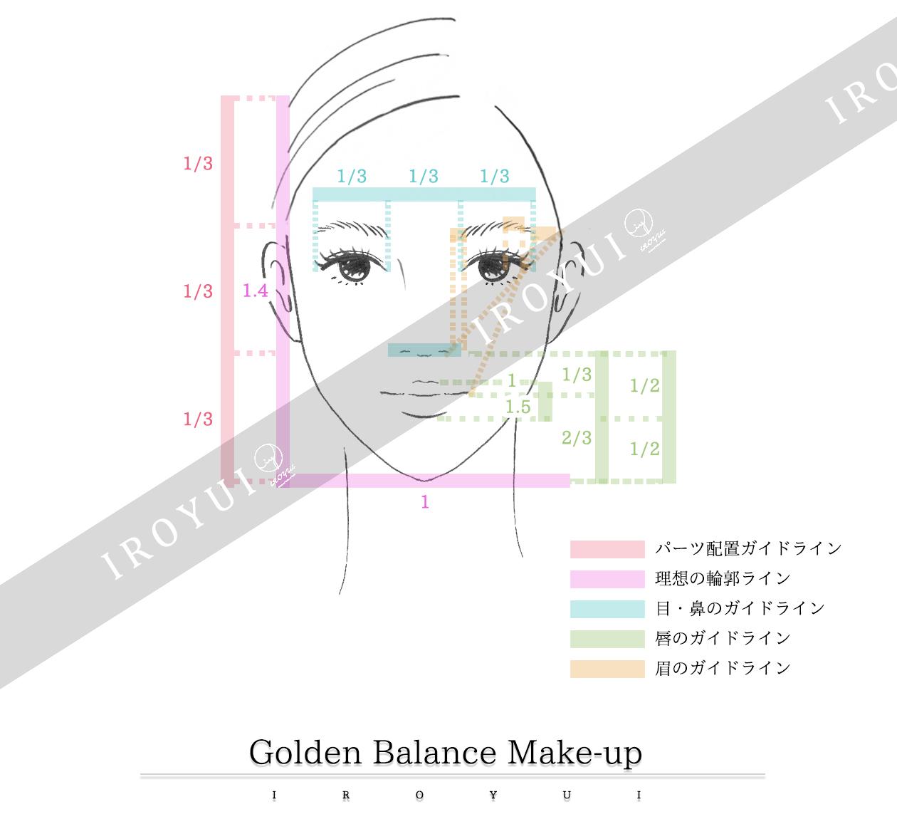 顔タイプの黄金比を分析したメイクレッスン