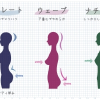 ストレートとナチュラルとウェーブの骨格特徴の比較画像