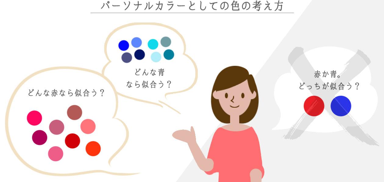パーソナルカラーとしての色の考え方