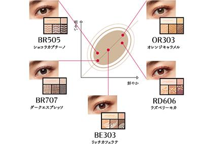 瞳の色アイシャドウ