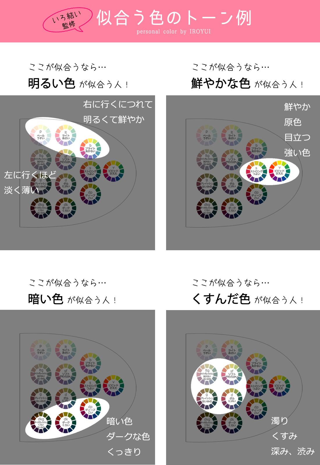 パーソナルカラー似合う色の表
